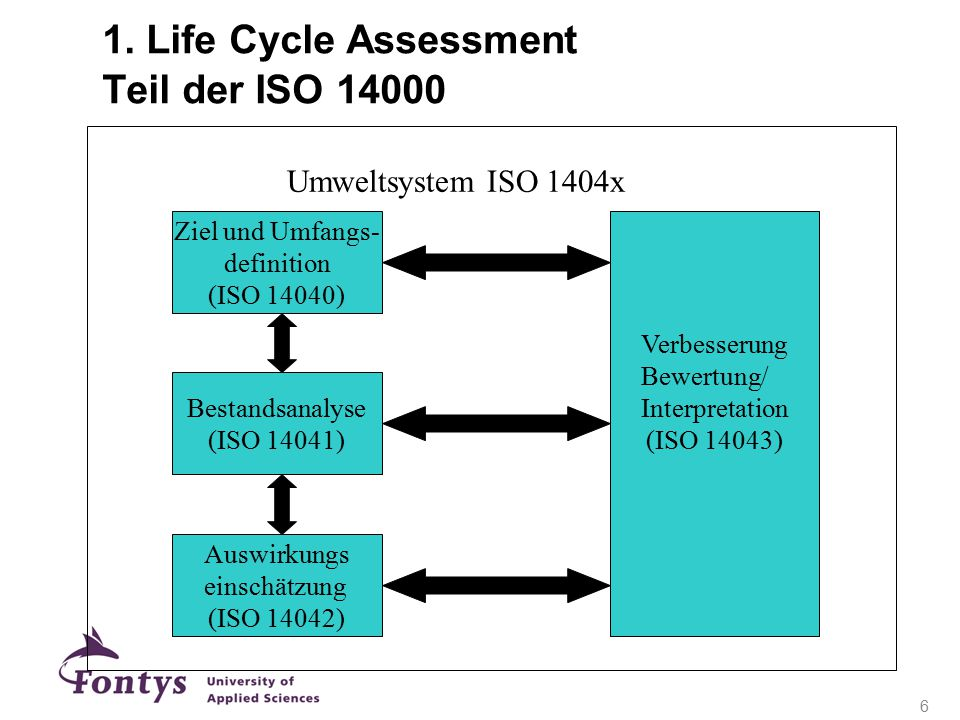 1. Life Cycle Assessment Teil der ISO 14000