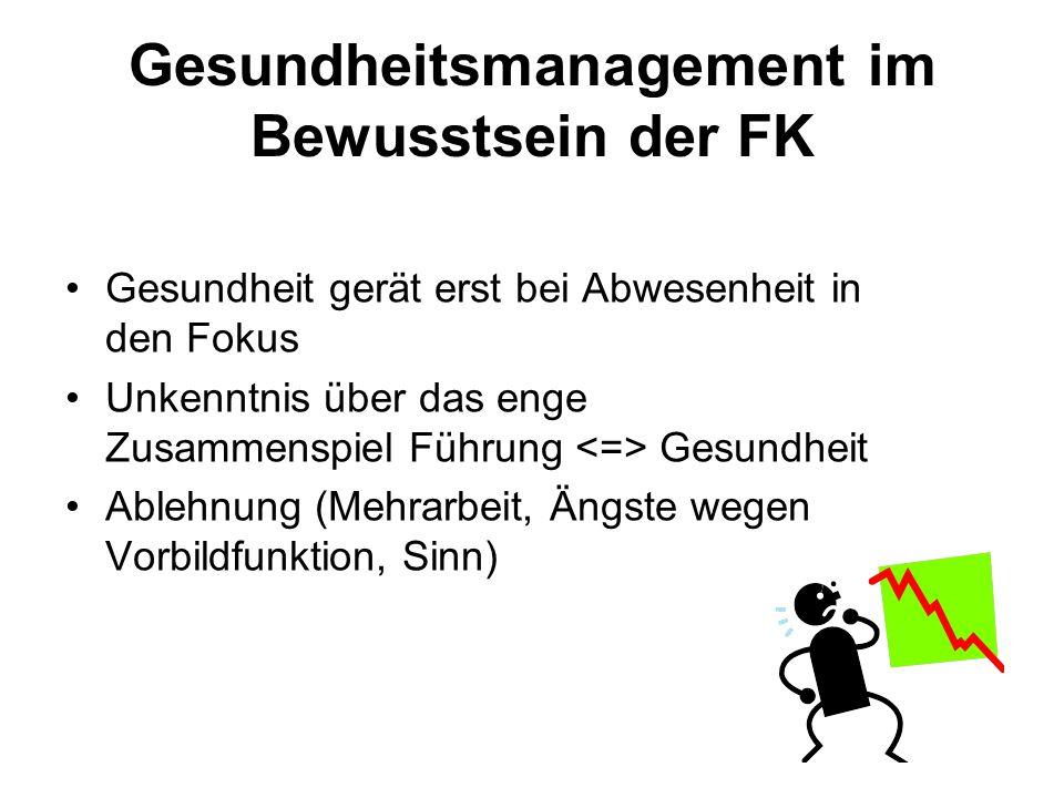 Gesundheitsmanagement im Bewusstsein der FK