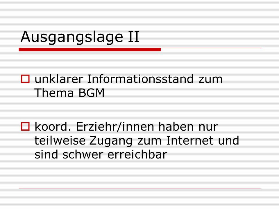 Ausgangslage II unklarer Informationsstand zum Thema BGM