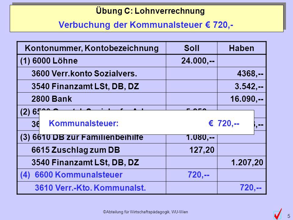 Verbuchung der Kommunalsteuer € 720,-