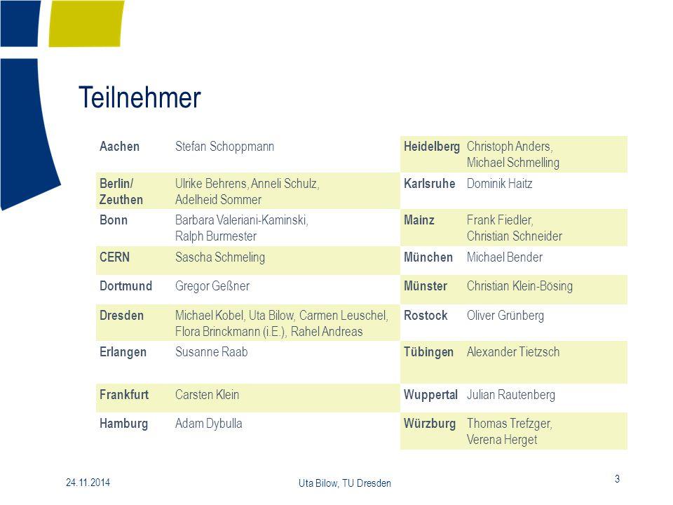 Teilnehmer Aachen Stefan Schoppmann Heidelberg Christoph Anders,