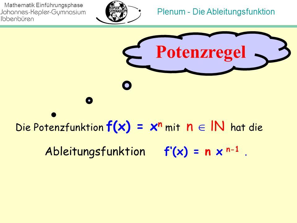 Ableitungsfunktion f'(x) = n x n-1 .