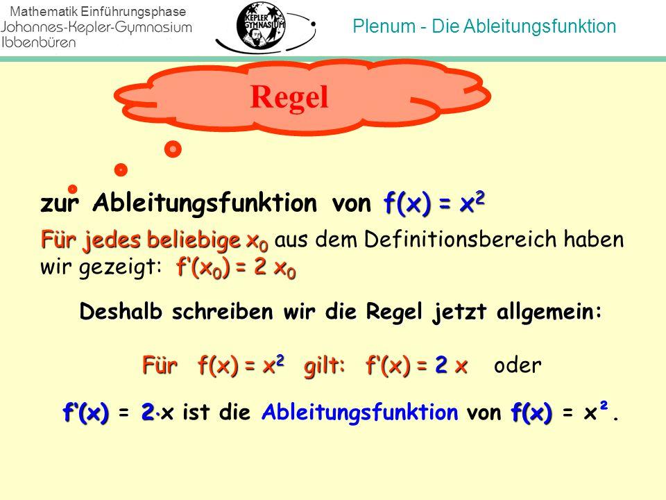 Regel zur Ableitungsfunktion von f(x) = x2