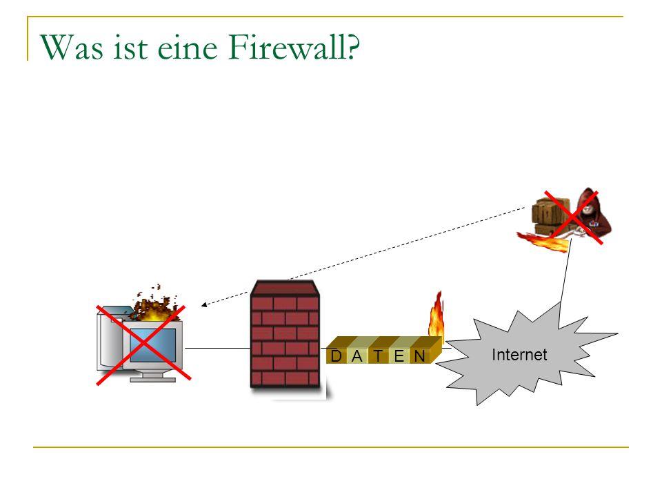 Was ist eine Firewall Firewall Internet D A T E N