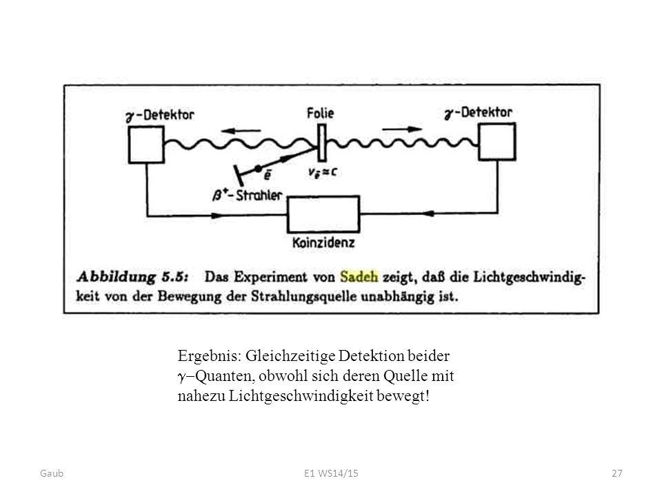 Ergebnis: Gleichzeitige Detektion beider g-Quanten, obwohl sich deren Quelle mit nahezu Lichtgeschwindigkeit bewegt!