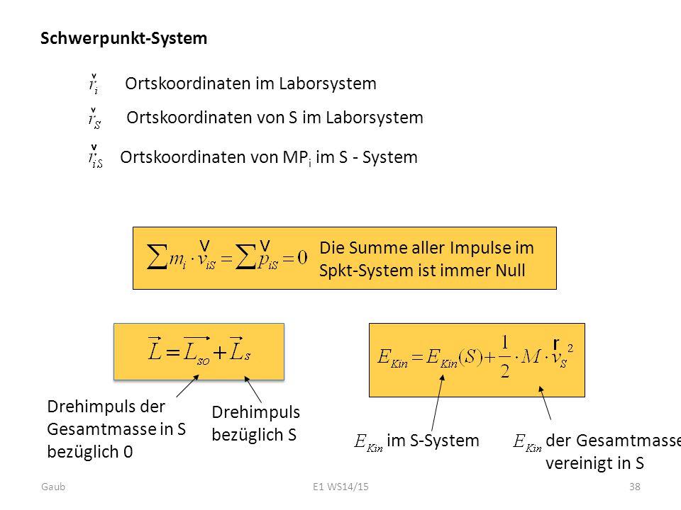 Ortskoordinaten im Laborsystem