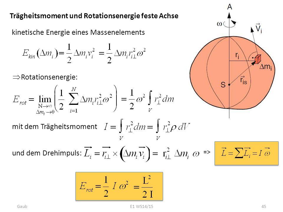 Trägheitsmoment und Rotationsenergie feste Achse