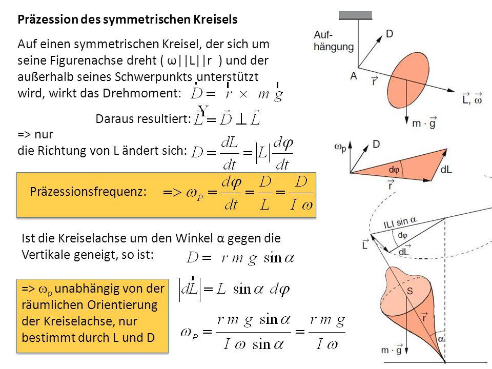 Präzession des symmetrischen Kreisels