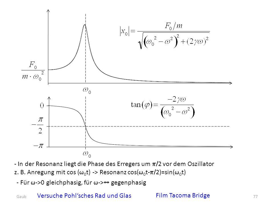In der Resonanz liegt die Phase des Erregers um p/2 vor dem Oszillator