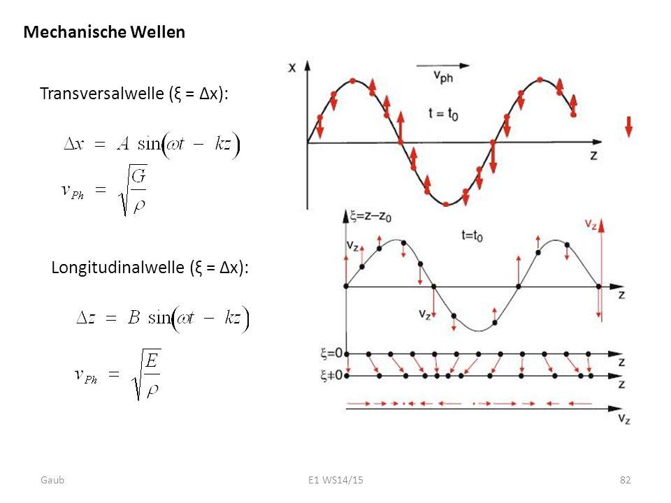 Transversalwelle (ξ = Δx):