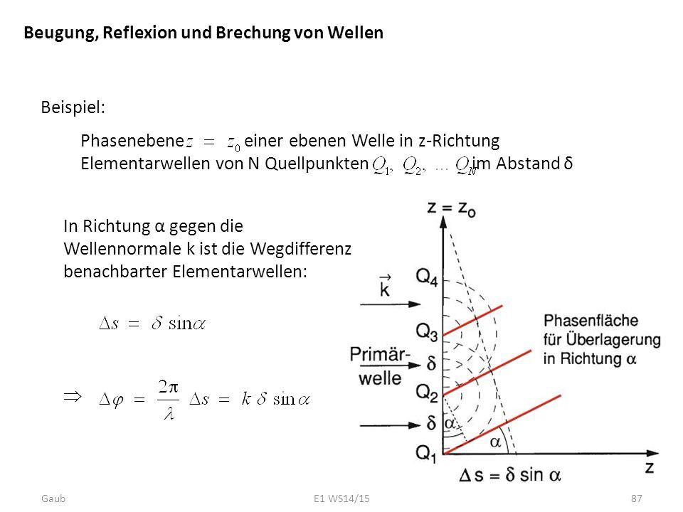 Beugung, Reflexion und Brechung von Wellen