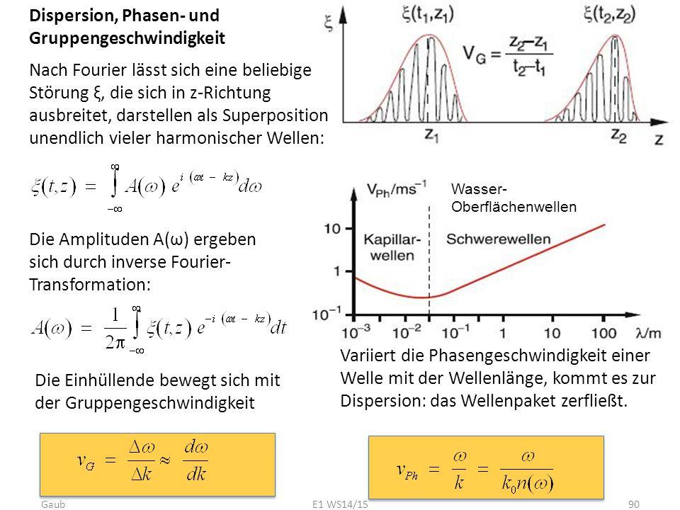 Dispersion, Phasen- und Gruppengeschwindigkeit