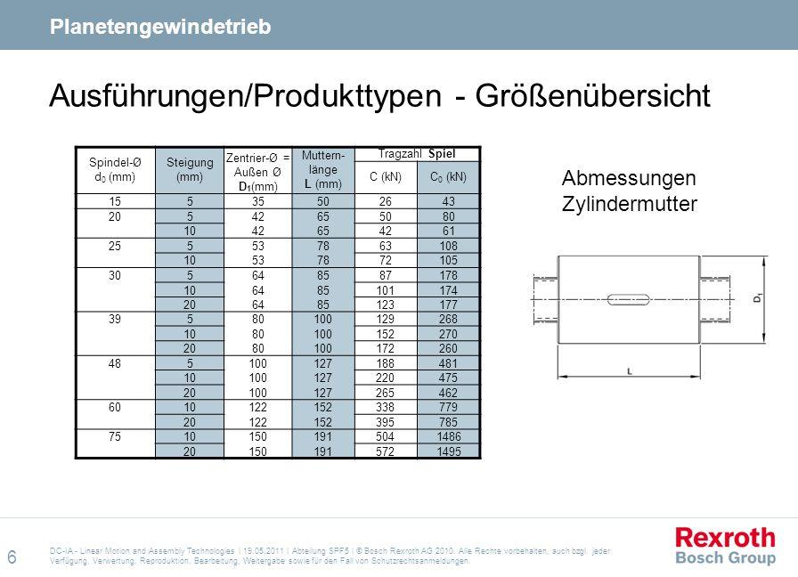 Ausführungen/Produkttypen - Größenübersicht
