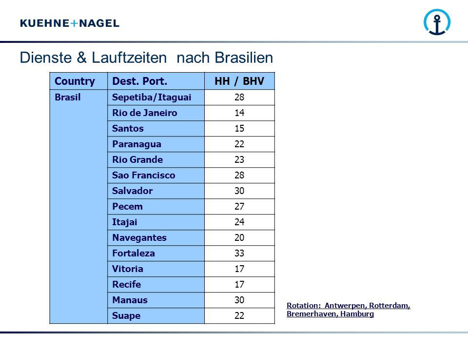 Dienste & Lauftzeiten nach Brasilien