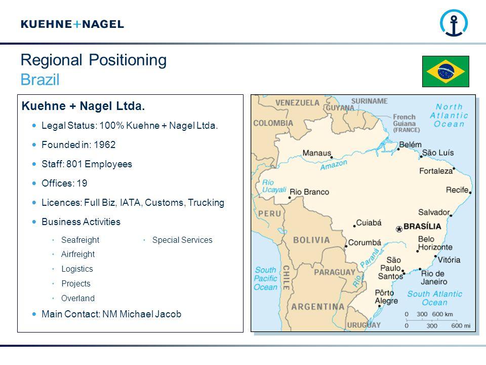 Regional Positioning Brazil