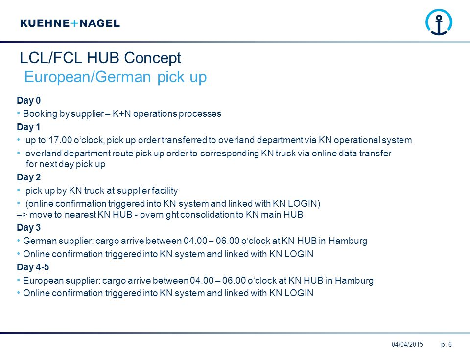 LCL/FCL HUB Concept European/German pick up