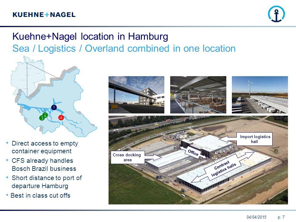 Contract logistics halls