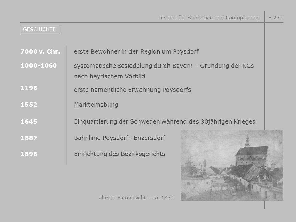 erste Bewohner in der Region um Poysdorf 7000 v. Chr.