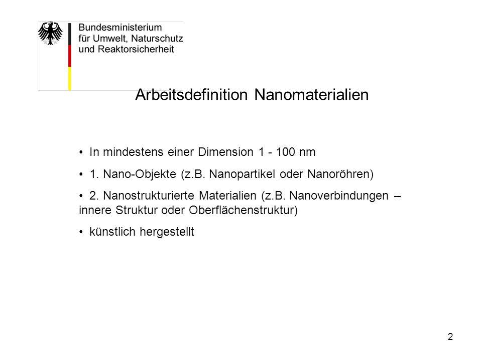 Arbeitsdefinition Nanomaterialien
