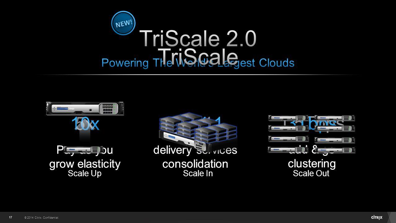 TriScale 2.0 TriScale 1.5Tbps 5x 10x 1024:1 40:1 3Tbps