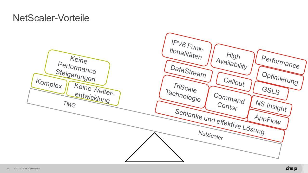 NetScaler-Vorteile IPV6 Funk-tionalitäten High Availability