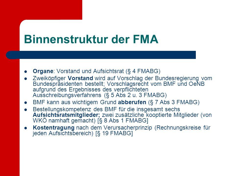 Binnenstruktur der FMA