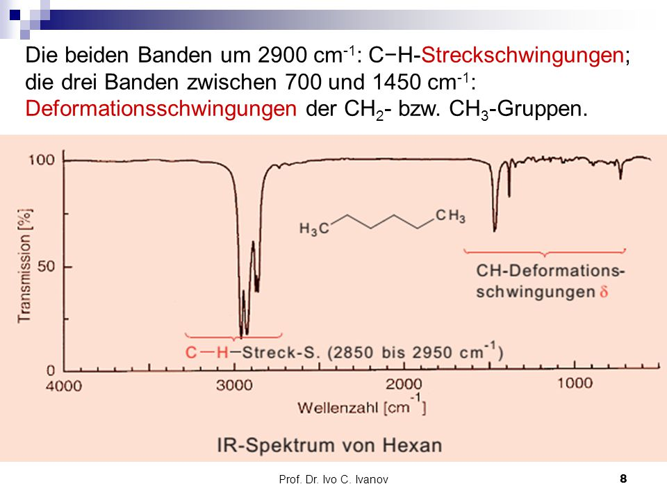 Die beiden Banden um 2900 cm-1: C−H-Streckschwingungen; die drei Banden zwischen 700 und 1450 cm-1: Deformationsschwingungen der CH2- bzw. CH3-Gruppen.