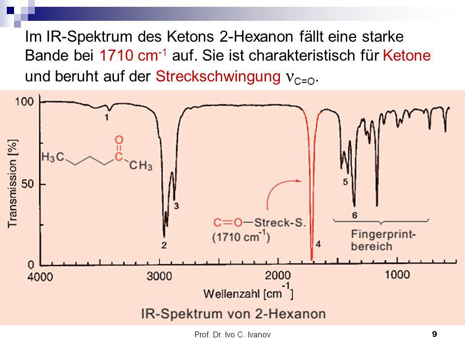 Im IR-Spektrum des Ketons 2-Hexanon fällt eine starke Bande bei 1710 cm-1 auf. Sie ist charakteristisch für Ketone und beruht auf der Streckschwingung νC=O.