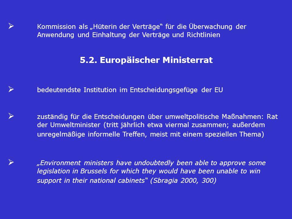5.2. Europäischer Ministerrat
