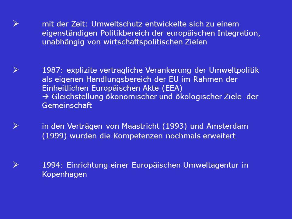 Ø 1994: Einrichtung einer Europäischen Umweltagentur in Kopenhagen