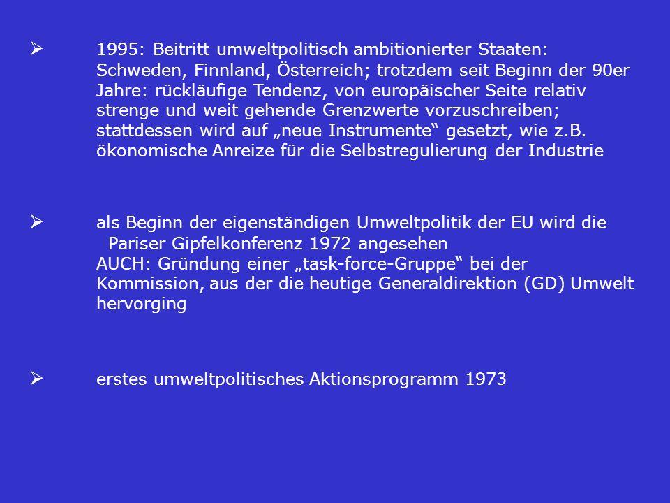 Ø erstes umweltpolitisches Aktionsprogramm 1973