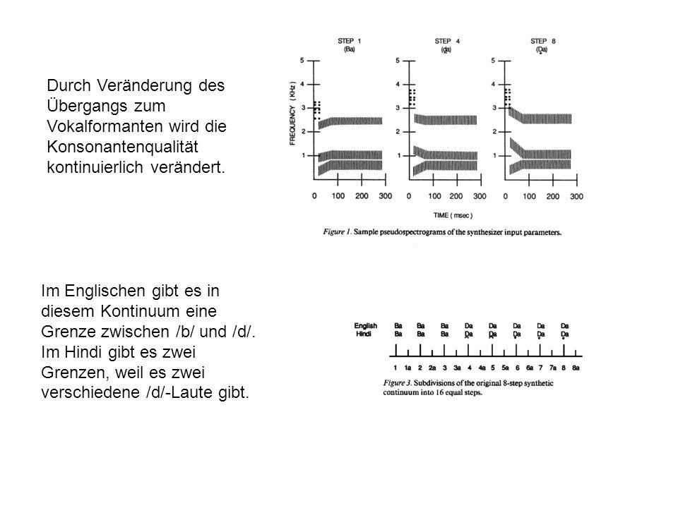 Durch Veränderung des Übergangs zum. Vokalformanten wird die. Konsonantenqualität. kontinuierlich verändert.