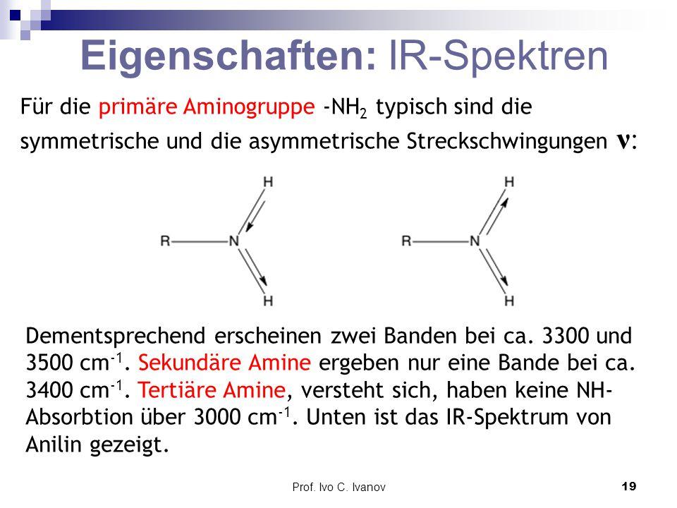 Eigenschaften: IR-Spektren