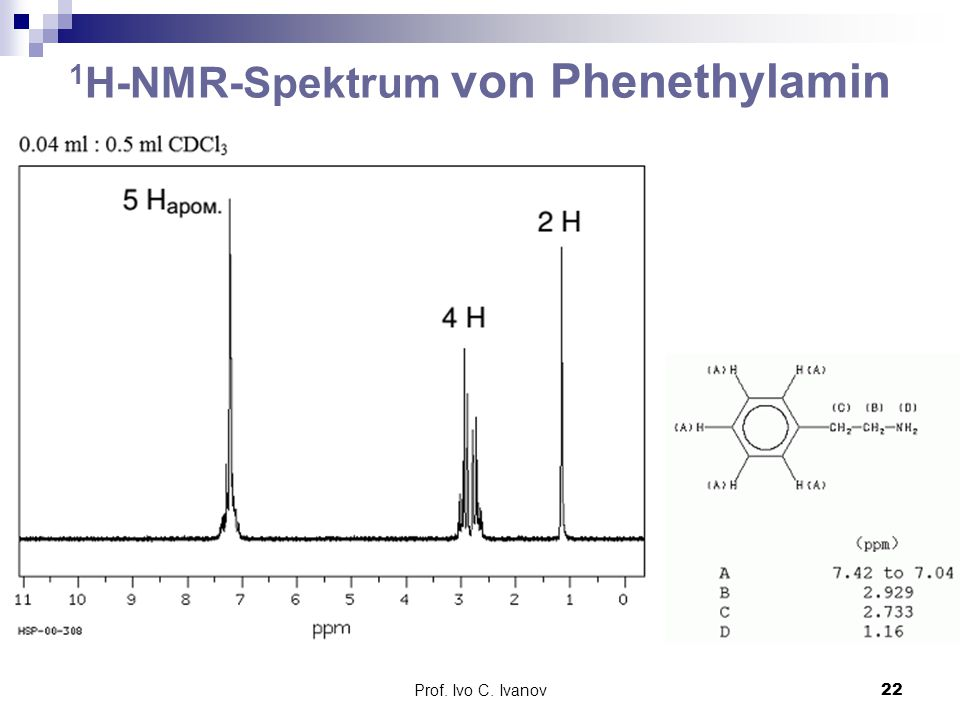 1H-NMR-Spektrum von Phenethylamin