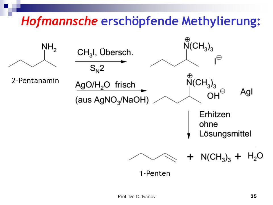Hofmannsche erschöpfende Methylierung: