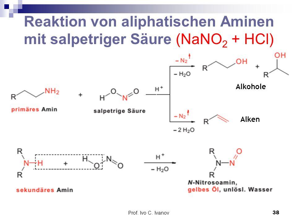 Reaktion von aliphatischen Aminen mit salpetriger Säure (NaNO2 + HCl)
