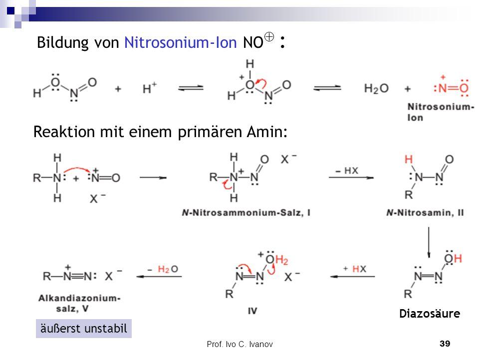 Bildung von Nitrosonium-Ion NO :