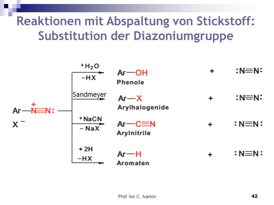 Reaktionen mit Abspaltung von Stickstoff: Substitution der Diazoniumgruppe