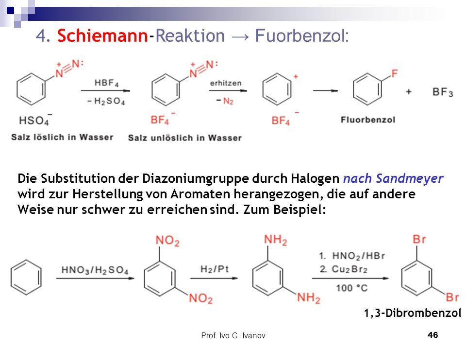 4. Schiemann-Reaktion → Fuorbenzol: