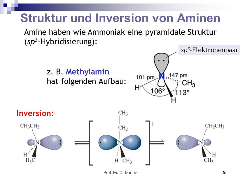 Struktur und Inversion von Aminen