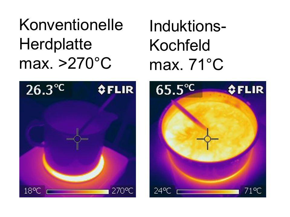 Konventionelle Herdplatte max. >270°C