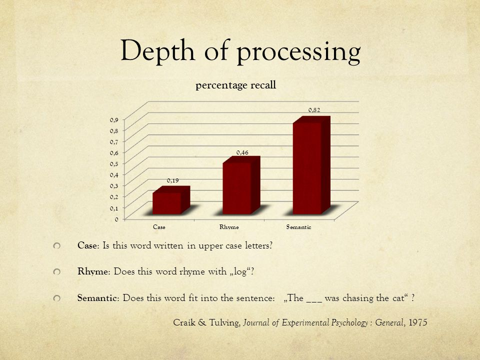 Depth of processing Case: Is this word written in upper case letters