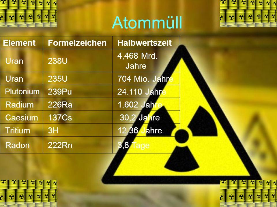 Atommüll Element Formelzeichen Halbwertszeit Uran 238U