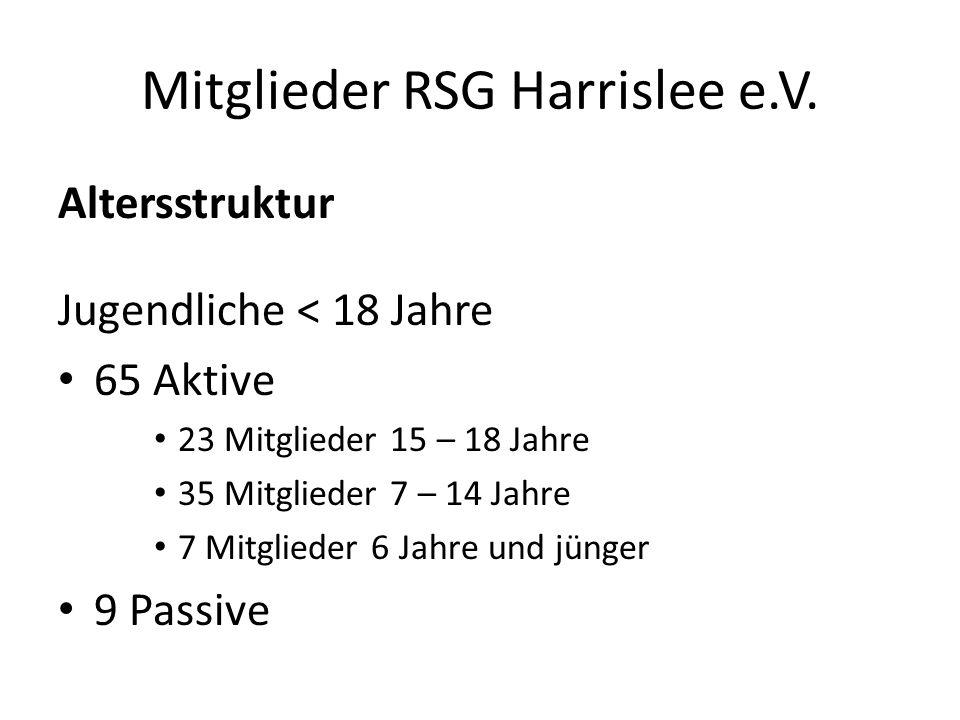 Mitglieder RSG Harrislee e.V.