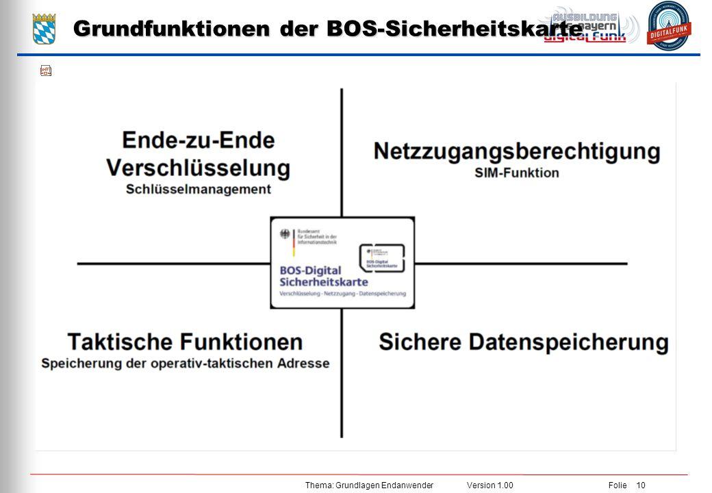 Grundfunktionen der BOS-Sicherheitskarte