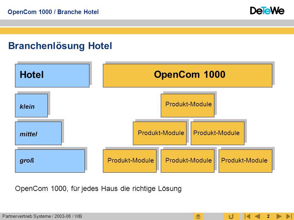 Branchenlösung Hotel Hotel OpenCom 1000