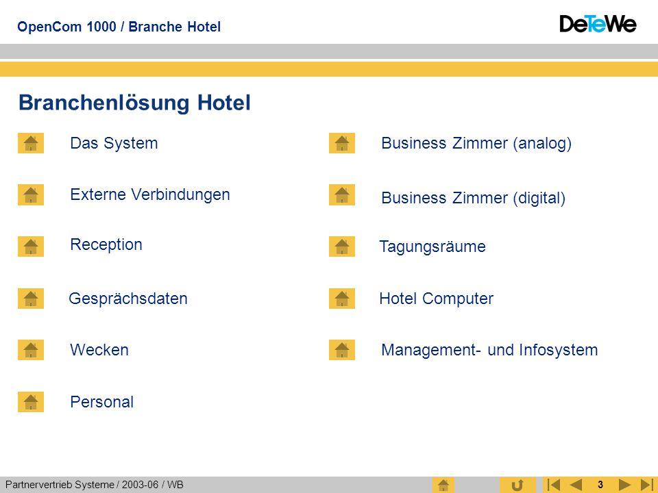 Branchenlösung Hotel Das System Business Zimmer (analog)