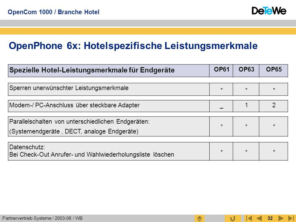 OpenPhone 6x: Hotelspezifische Leistungsmerkmale