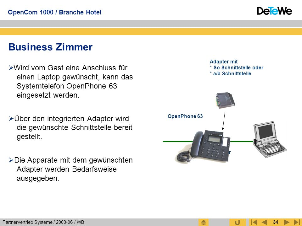 Business Zimmer Adapter mit * So Schnittstelle oder * a/b Schnittstelle.