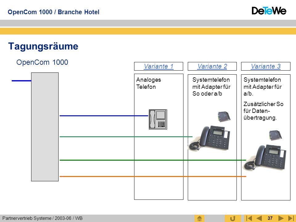 Tagungsräume OpenCom 1000 Variante 1 Variante 2 Variante 3